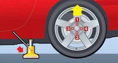Как правильно поменять колесо