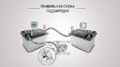 прикурить аккумулятор